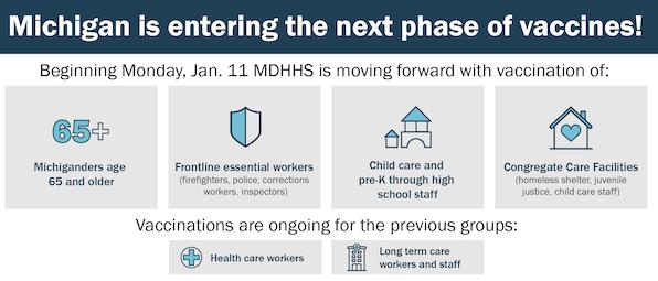 MDHHS January 2021